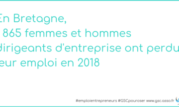 Bretagne : 1 865 dirigeants d'entreprise ont perdu leur emploi en 2018