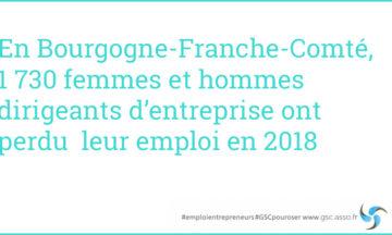 Bourgogne-France-Comté : 1 730 dirigeants d'entreprise ont perdu leur emploi en 2018
