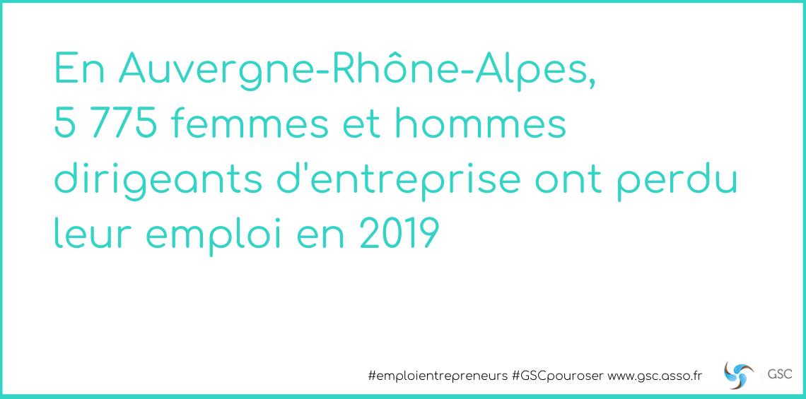 COVID-19 région Auvergne-Rhône-Alpes : après la crise, la protection des chefs d'entreprise doit être une priorité