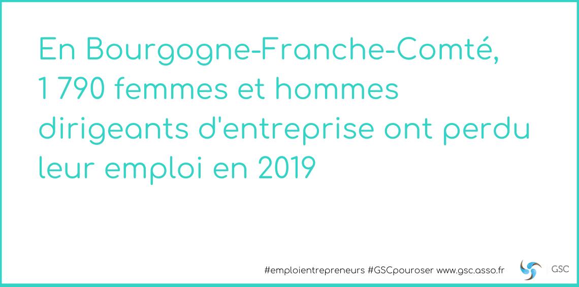 COVID-19 région Bourgogne-Franche-Comté : après la crise, la protection des chefs d'entreprise doit être une priorité