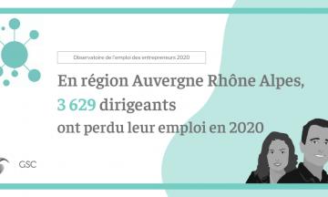 En région Auvergne-Rhône-Alpes, 3 629 chefs d'entreprise ont perdu leur emploi en 2020