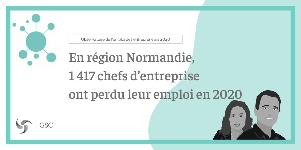 En région Normandie, 1 417 chefs d'entreprise ont perdu leur emploi en 2020
