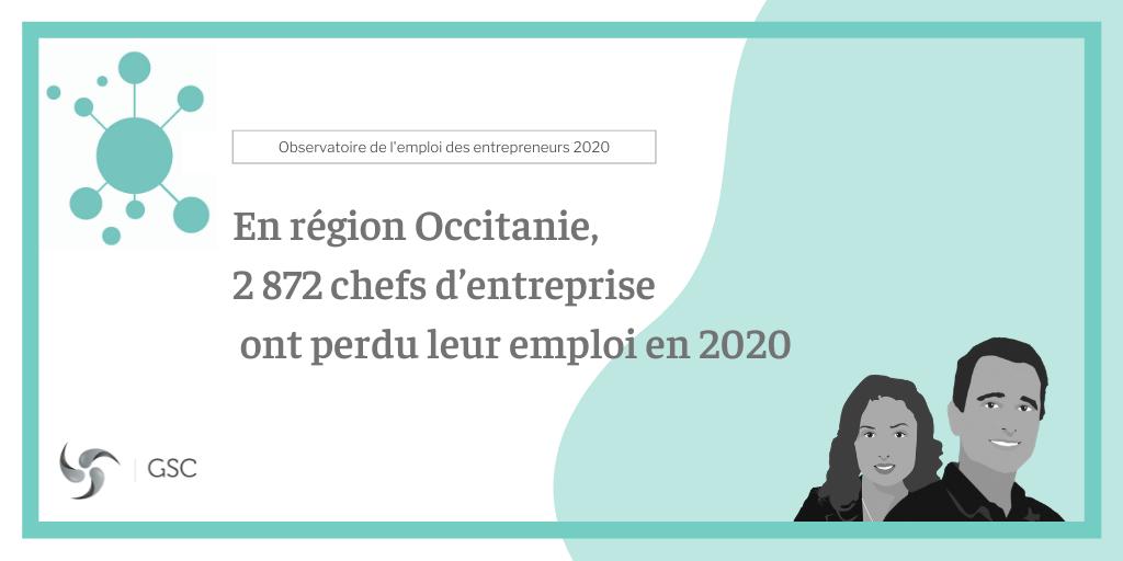 En région Occitanie, 2 872 chefs d'entreprise ont perdu leur emploi en 2020
