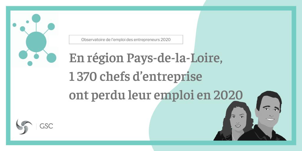 En région Pays-de-la-Loire, 1 370 chefs d'entreprise ont perdu leur emploi en 2020