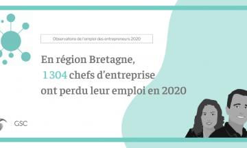 En région Bretagne, 1 304 chefs d'entreprise ont perdu leur emploi en 2020