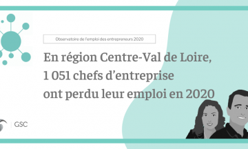 En région Centre-Val de Loire, 1 051 chefs d'entreprise ont perdu leur emploi en 2020
