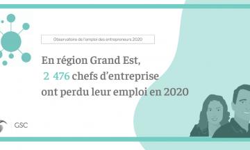 En région Grand Est, 2 476 chefs d'entreprise ont perdu leur emploi en 2020