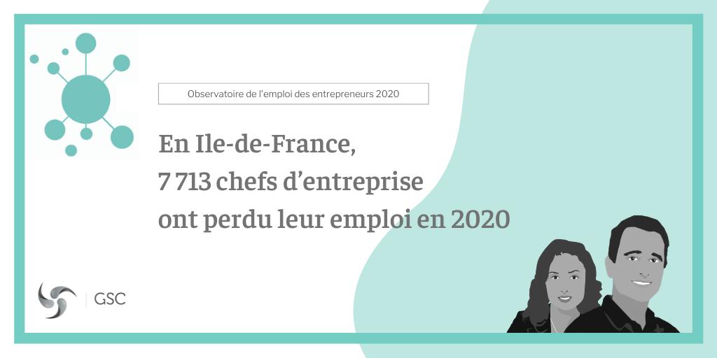 En Ile-de-France, 7 713 chefs d'entreprise ont perdu leur emploi en 2020