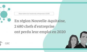 En région Nouvelle-Aquitaine, 2 680 chefs d'entreprise ont perdu leur emploi en 2020